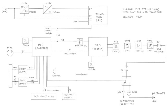 Click for a large view of the DDS-VFO block diagram